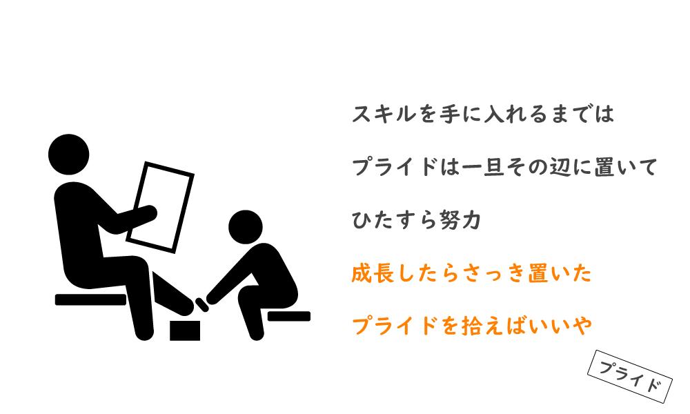 未経験者がやれる努力とは。現役Webディレクターが解説します